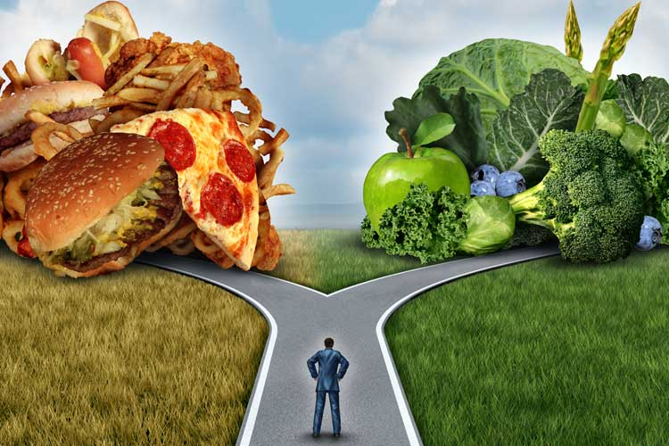 Healthy Diet Plans – How To Spot Them