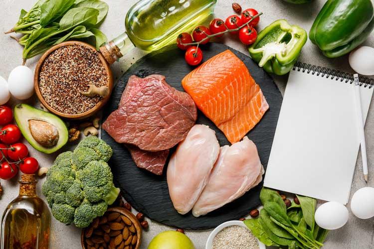 Keto Diet Guidelines – Ketogenic Diet